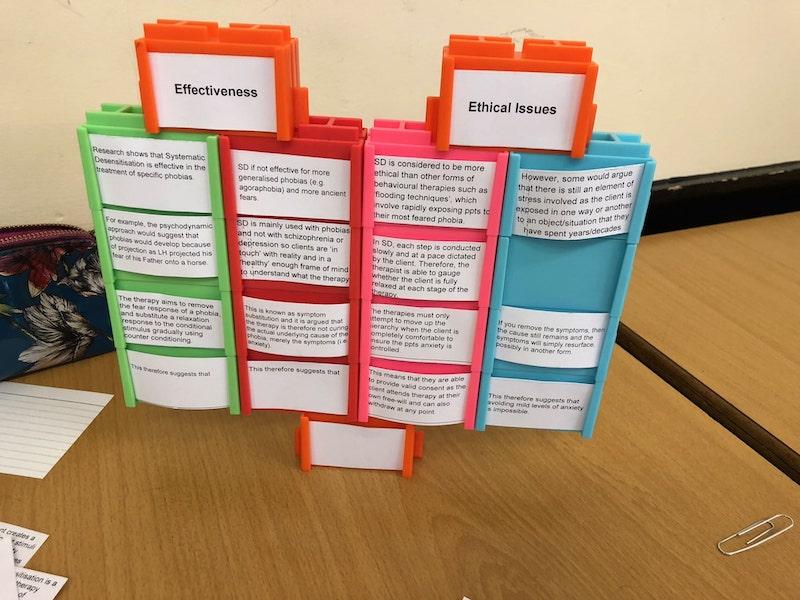 a balanced essay plan