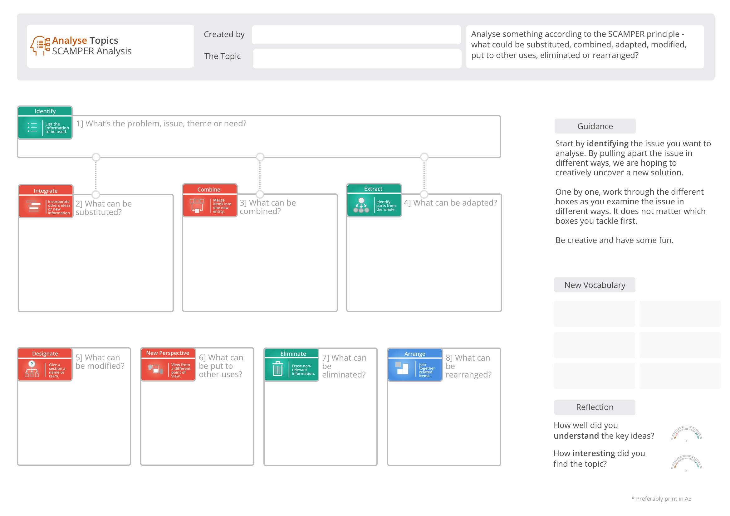SCAMPER analyses Graphic Organizer