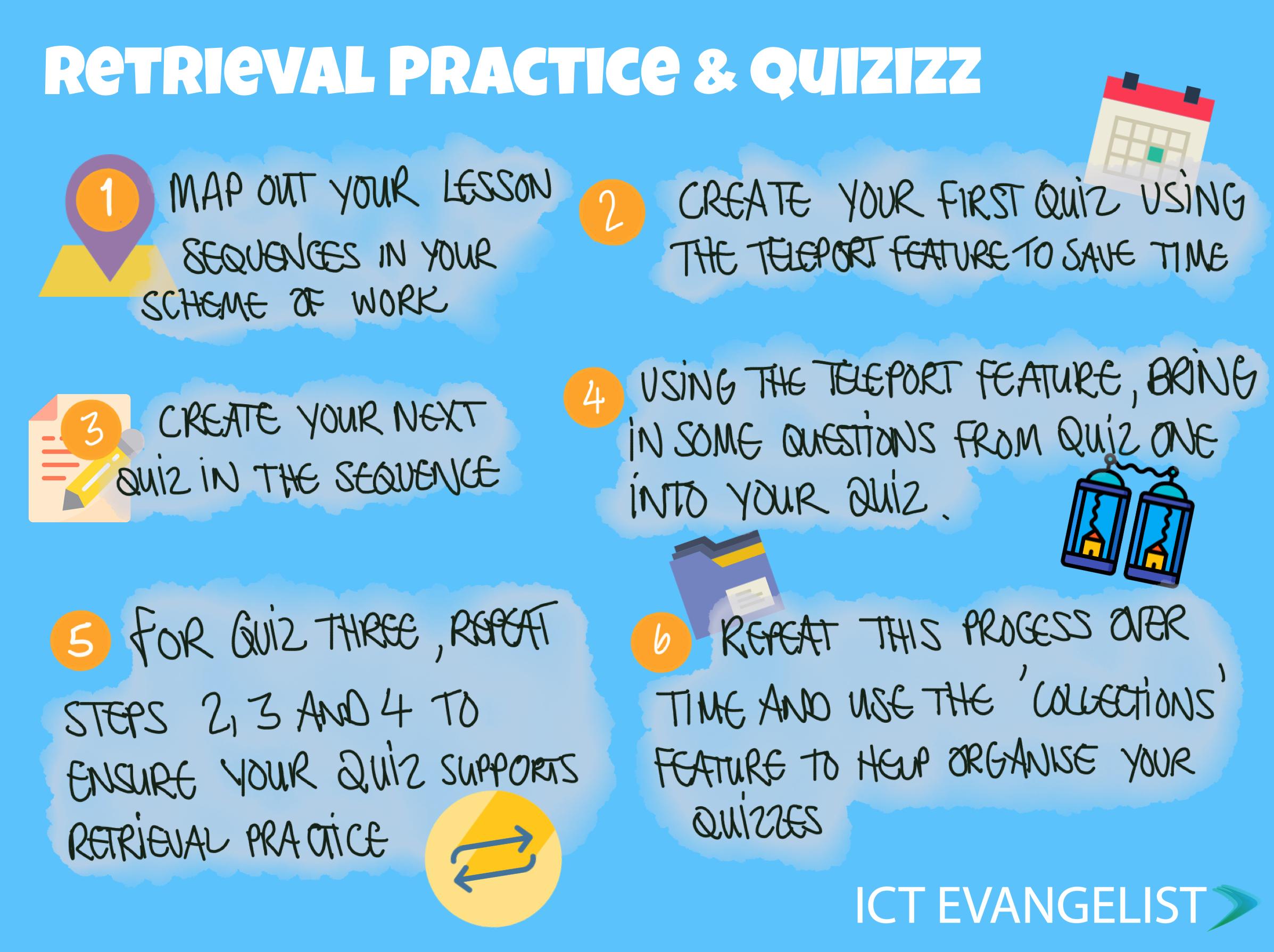 using quizzes for retrieval practice