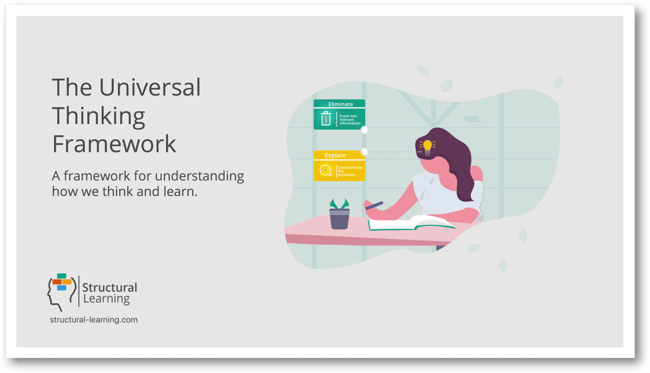 Universal thinking framework front cover