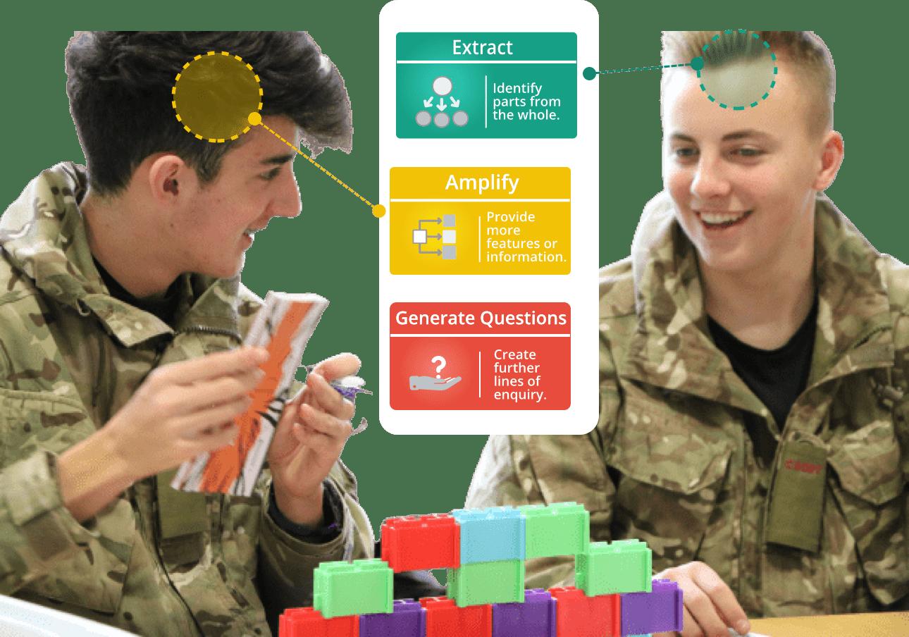 Secondary students using the universal thinking framework