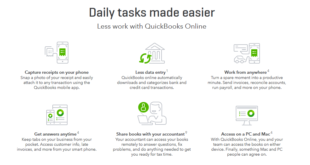 QuickBooks Online vs  QuickBooks Desktop - Which Is Right