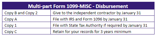 What Every Business Owner Should Know About Filing Form 1099 Misc