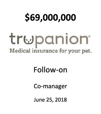 Trupanion, Inc.