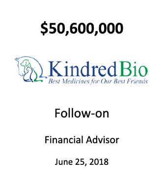 Kindred Biosciences, Inc.