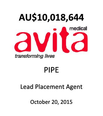Avita Medical Ltd.