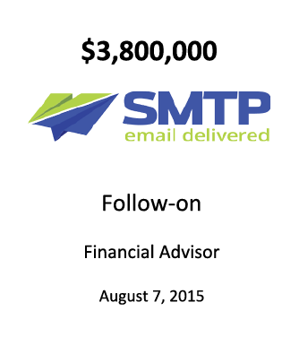 SMTP, Inc.