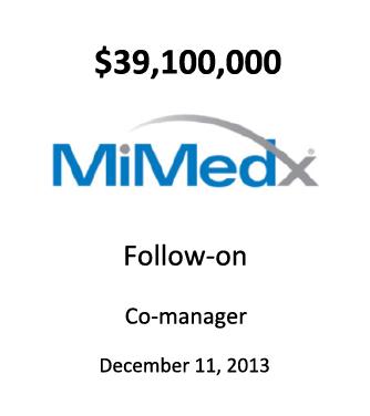 MiMedx Group, Inc.