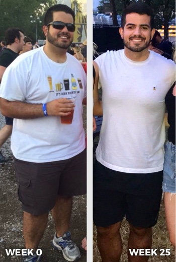 Giancarlo lost 70 pounds with Kudos online fitness coach
