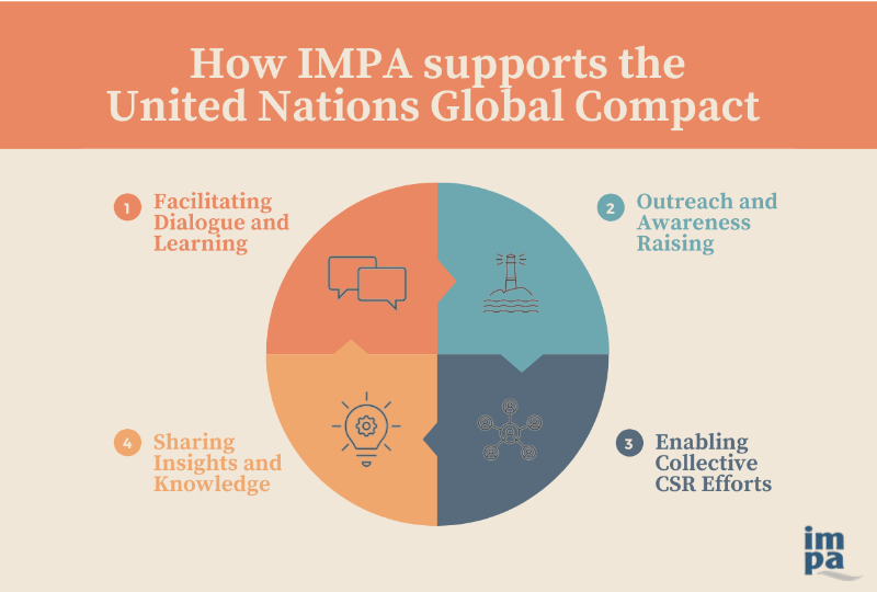 IMPA reaffirms commitment to the UN Global Compact
