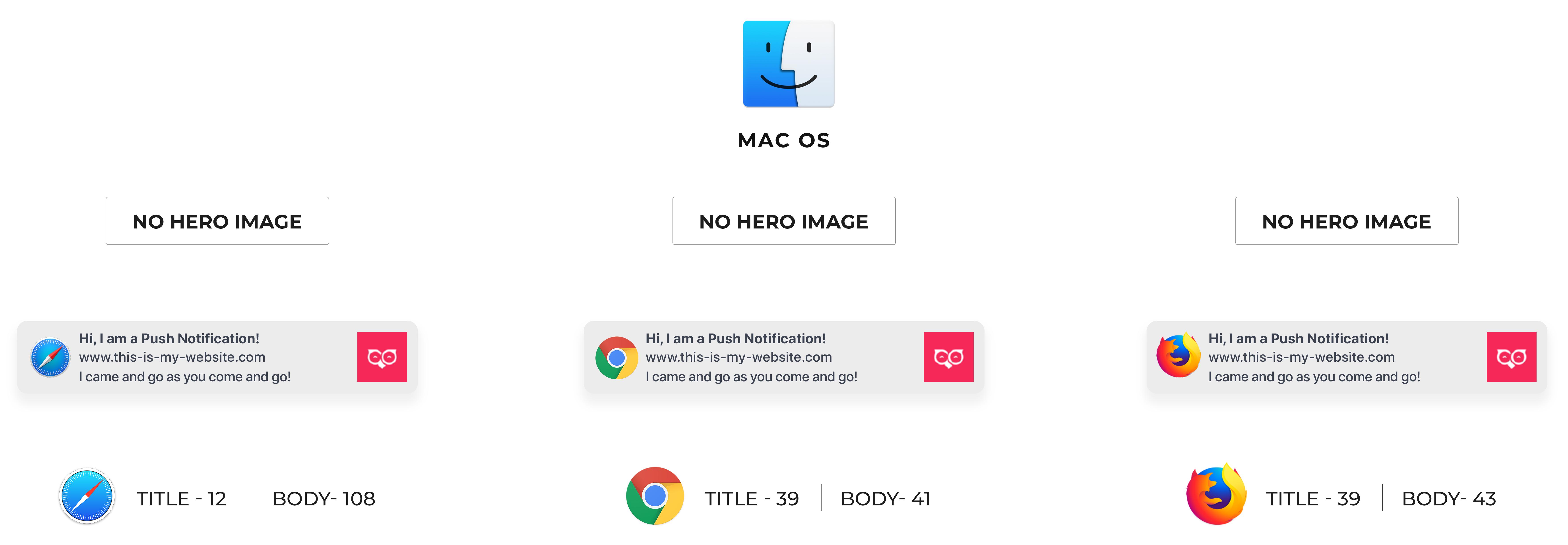 push notification length for mac chrome, safari, and firefox