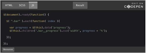CSS Design Width