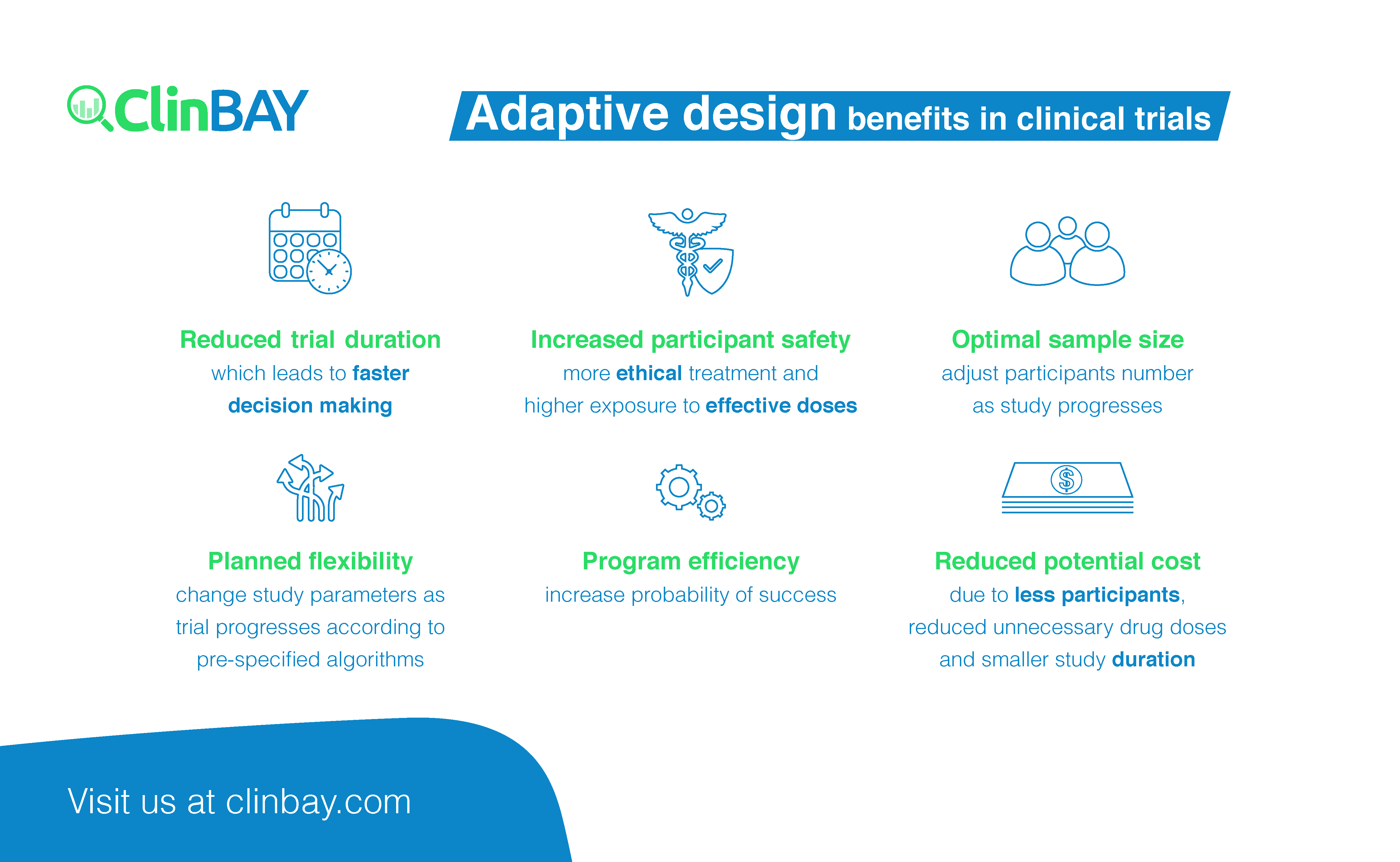 Adaptive design benefits in clinical trials