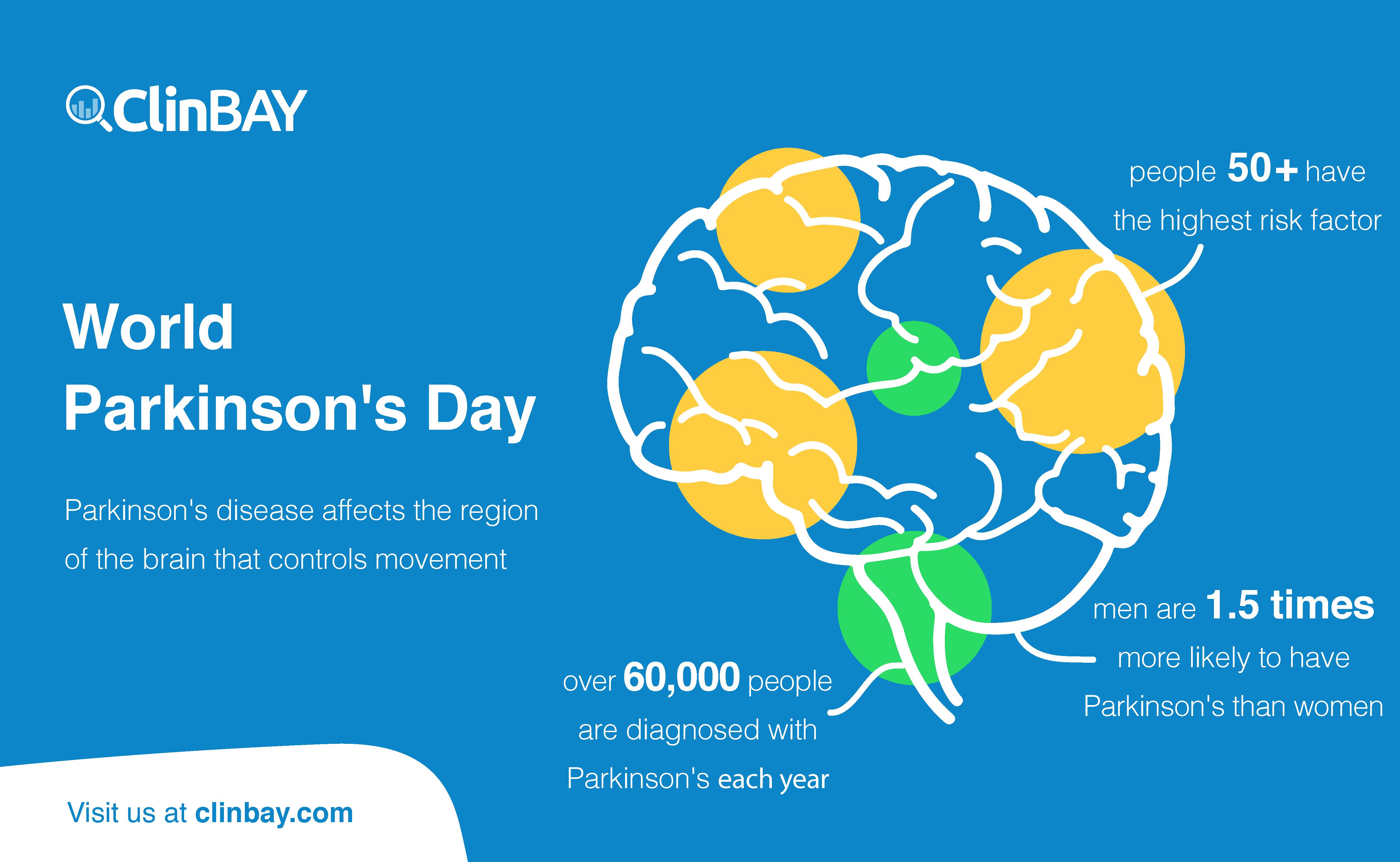 World Parkinson Day