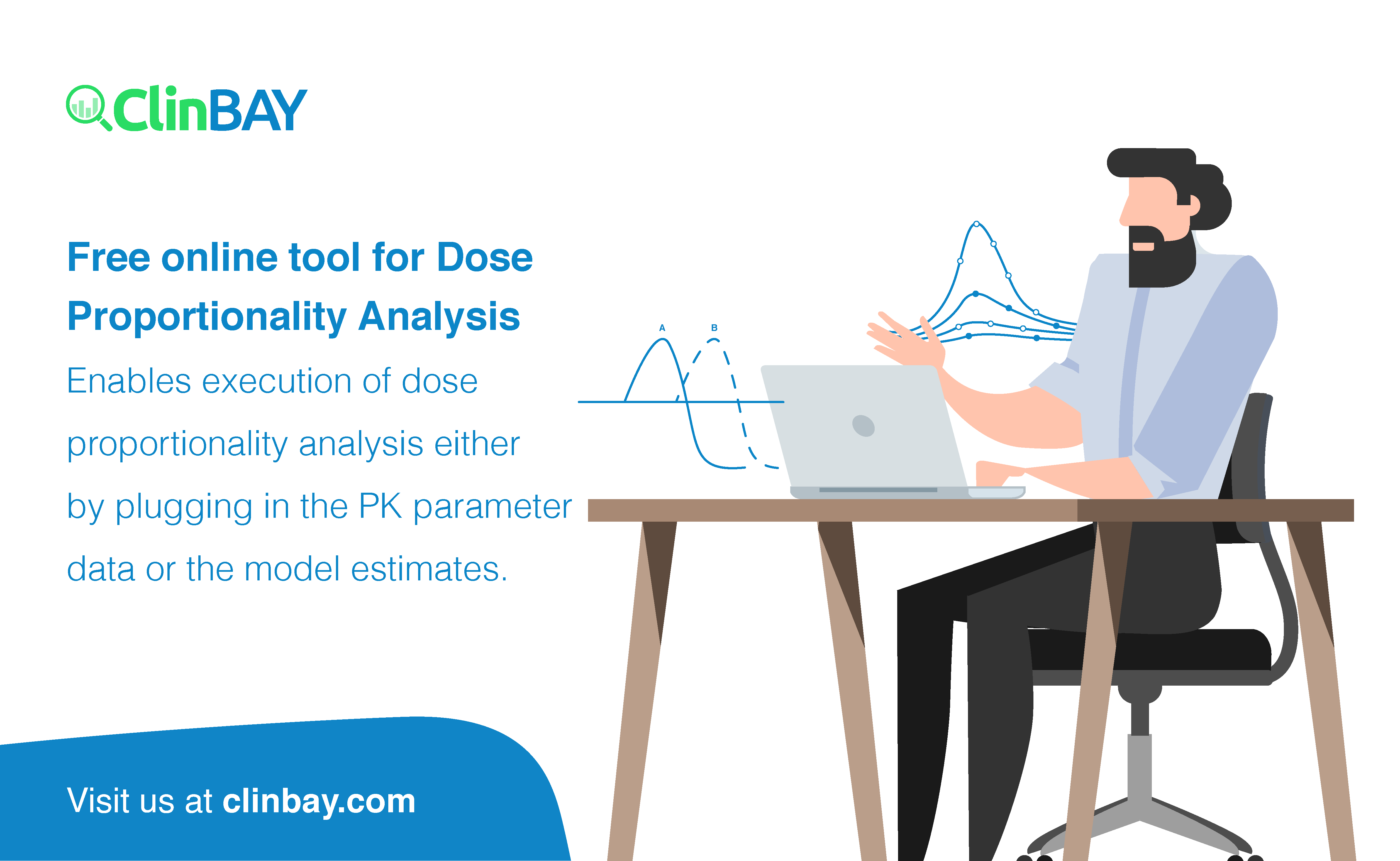 Dose proportionality analysis