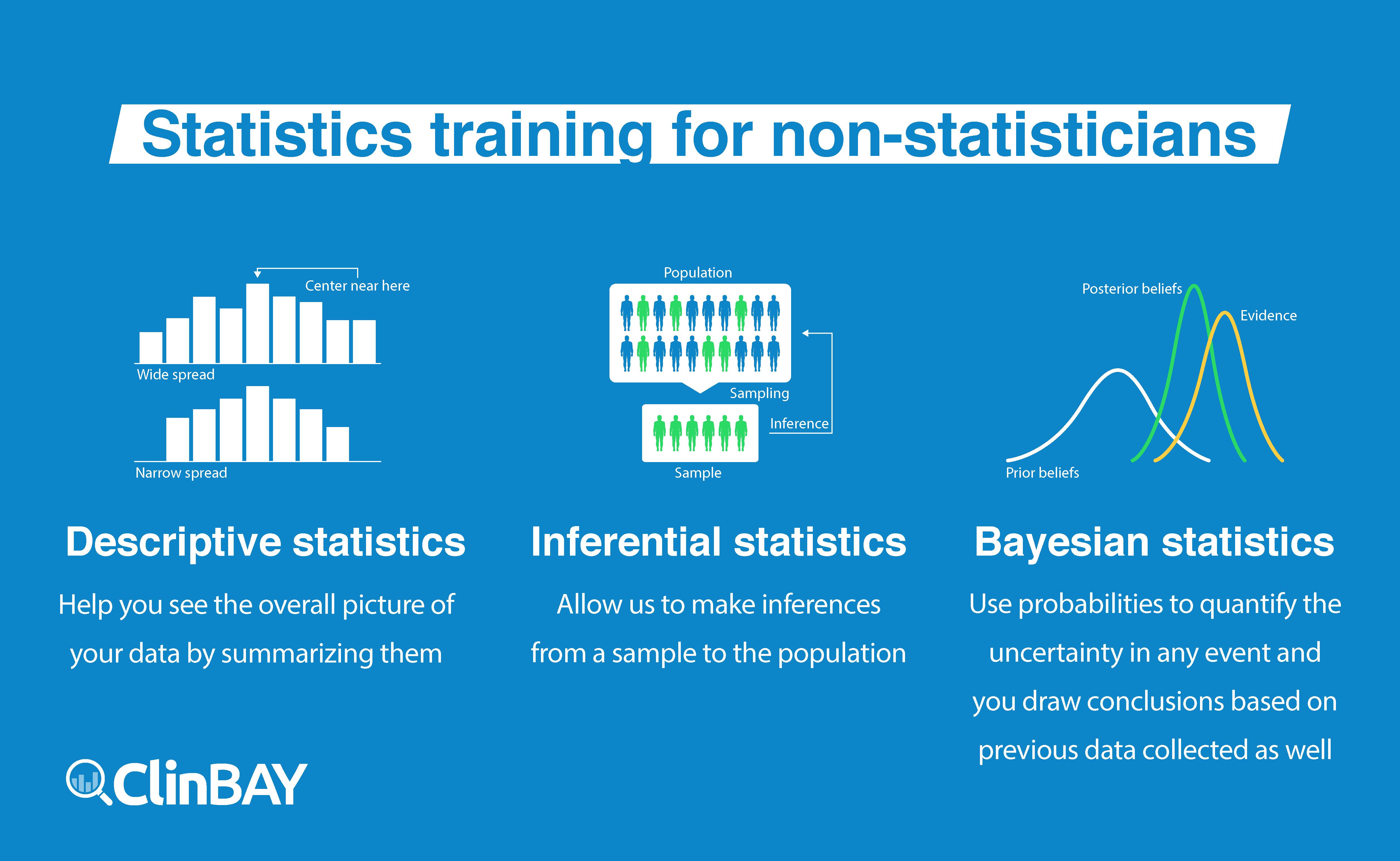 Statistics training for non statisticians