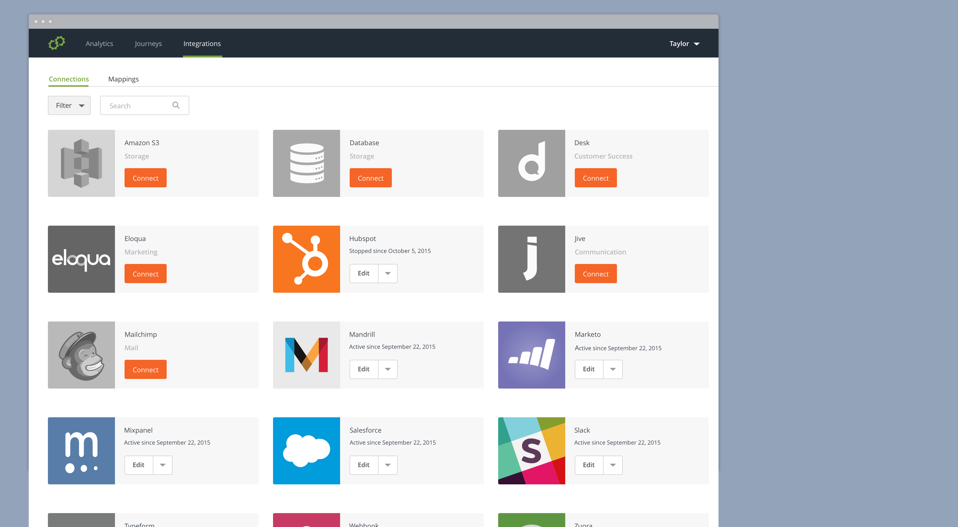 Usermind Integrations