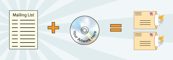 CD and DVD Fulfillment Infographic
