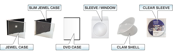 CD / DVD Packaging Options
