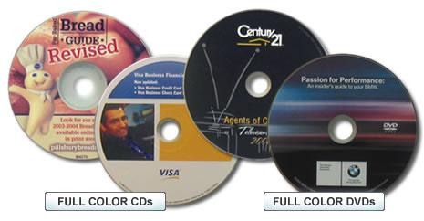 Full color thermal cd/dvd printing