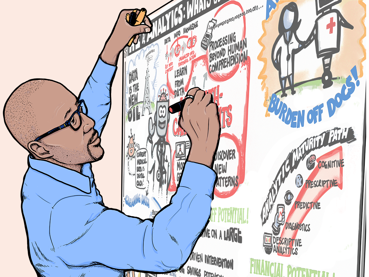 Graphic recording is the translation of ideas into visuals to increase comprehension and engagement at meetings, workshops and seminars.