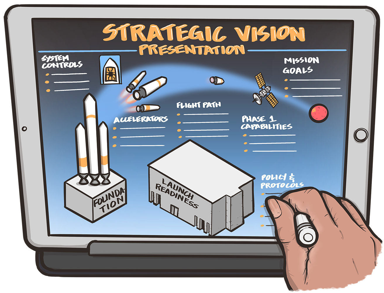 Presentation Design Services are Professional, hand-drawn visuals to reinforce your brand's messaging and engage meeting attendees