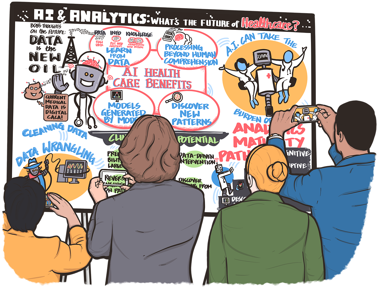 Graphic Recording and Facilitation offer Real-time visual storytelling that supplements collective ideation with visual artifacts