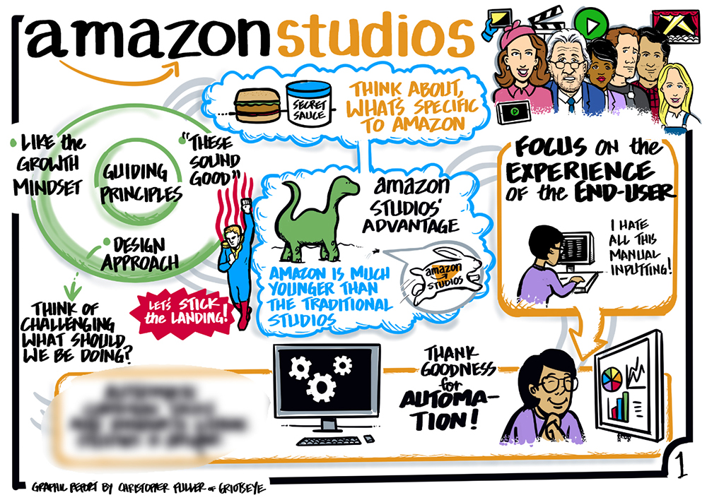 Graphic Recording services for the future direction of Amazon Studios at a strategy and capabilities meeting