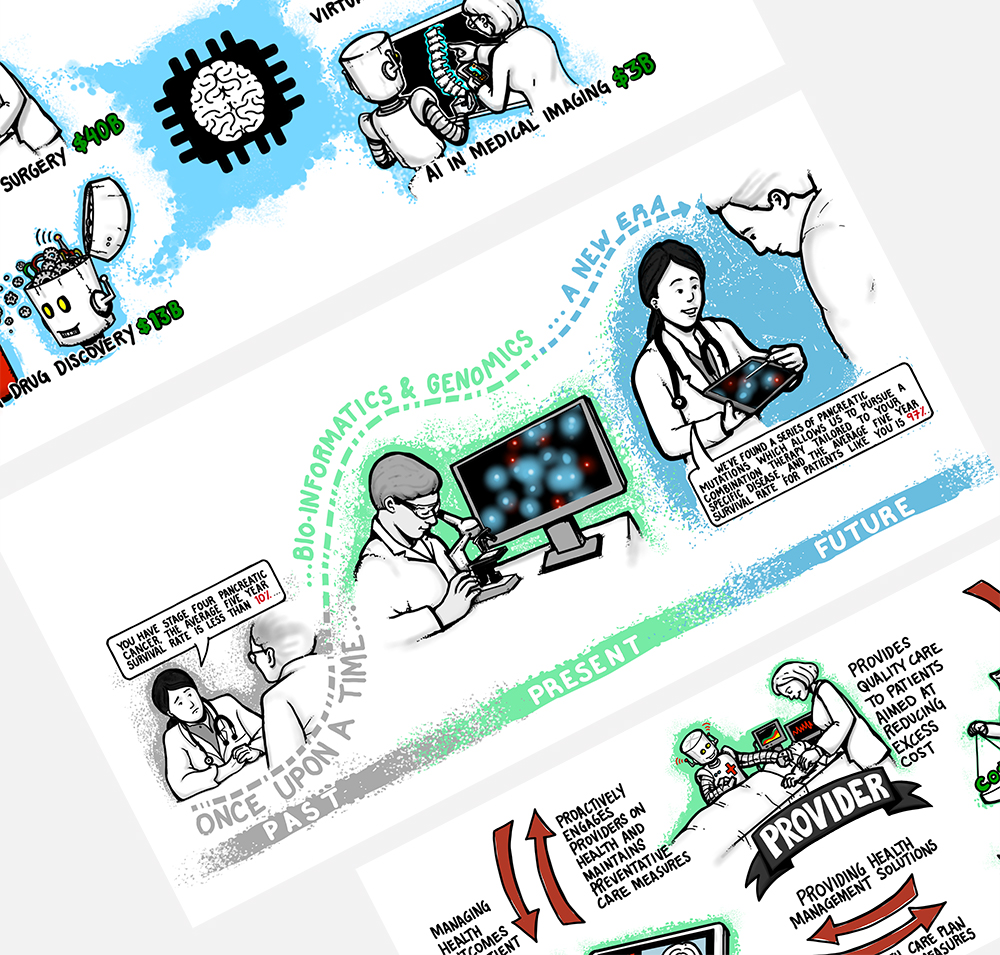 Hand drawn slides for NEA's presentation on the future of healthcare technology