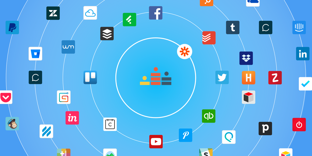 Crowdcast now integrates with 1,000+ apps – Sai Hossain – Crowdcast Blog