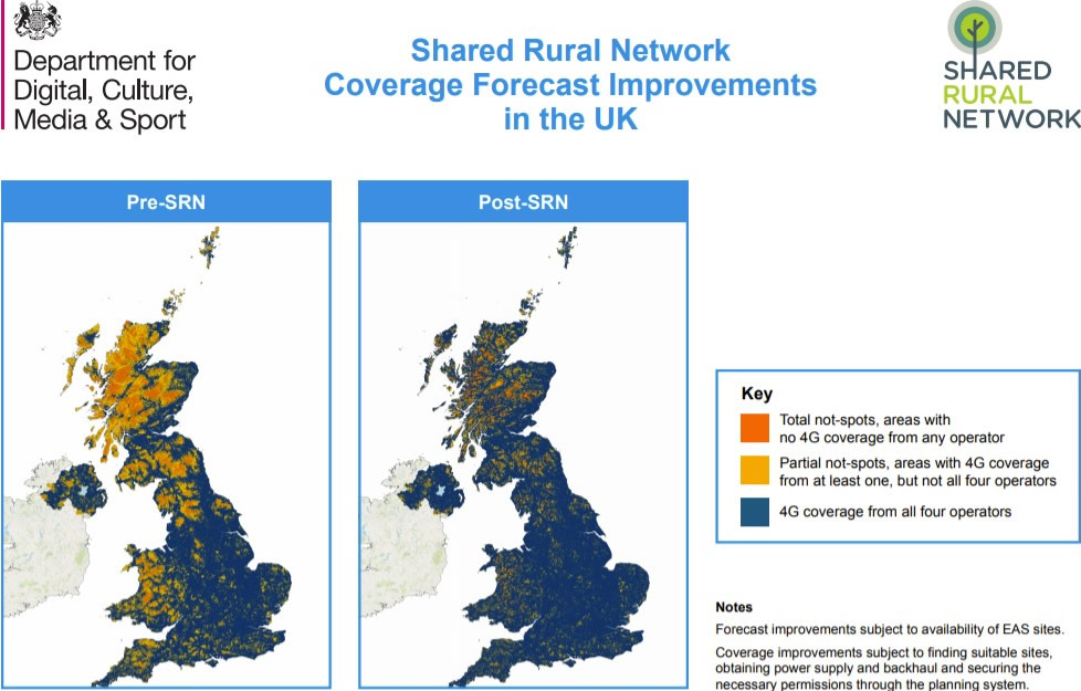 Shared Rural Network Forecast Improvements in the UK
