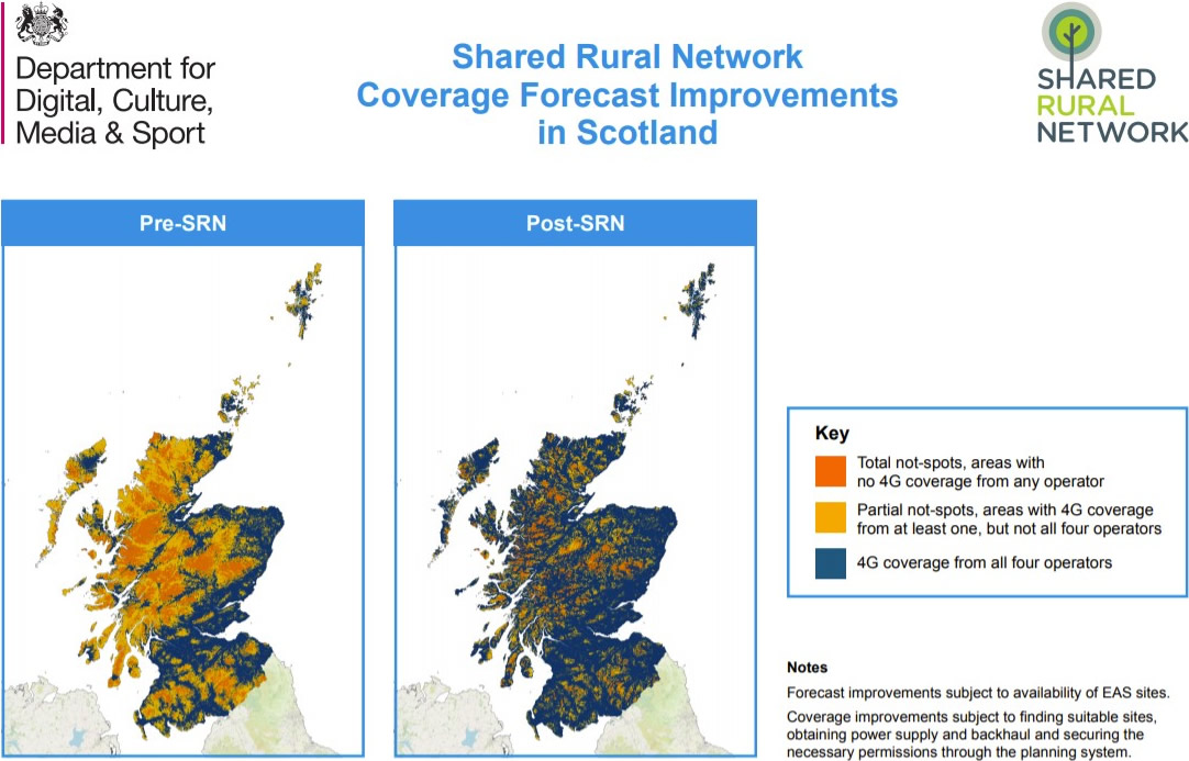 Shared Rural Network Forecast Improvements in Scotland