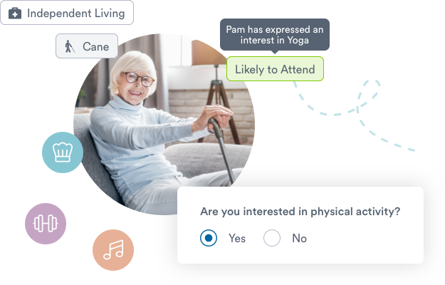 Older woman sitting on couch surrounded by floating Welbi features