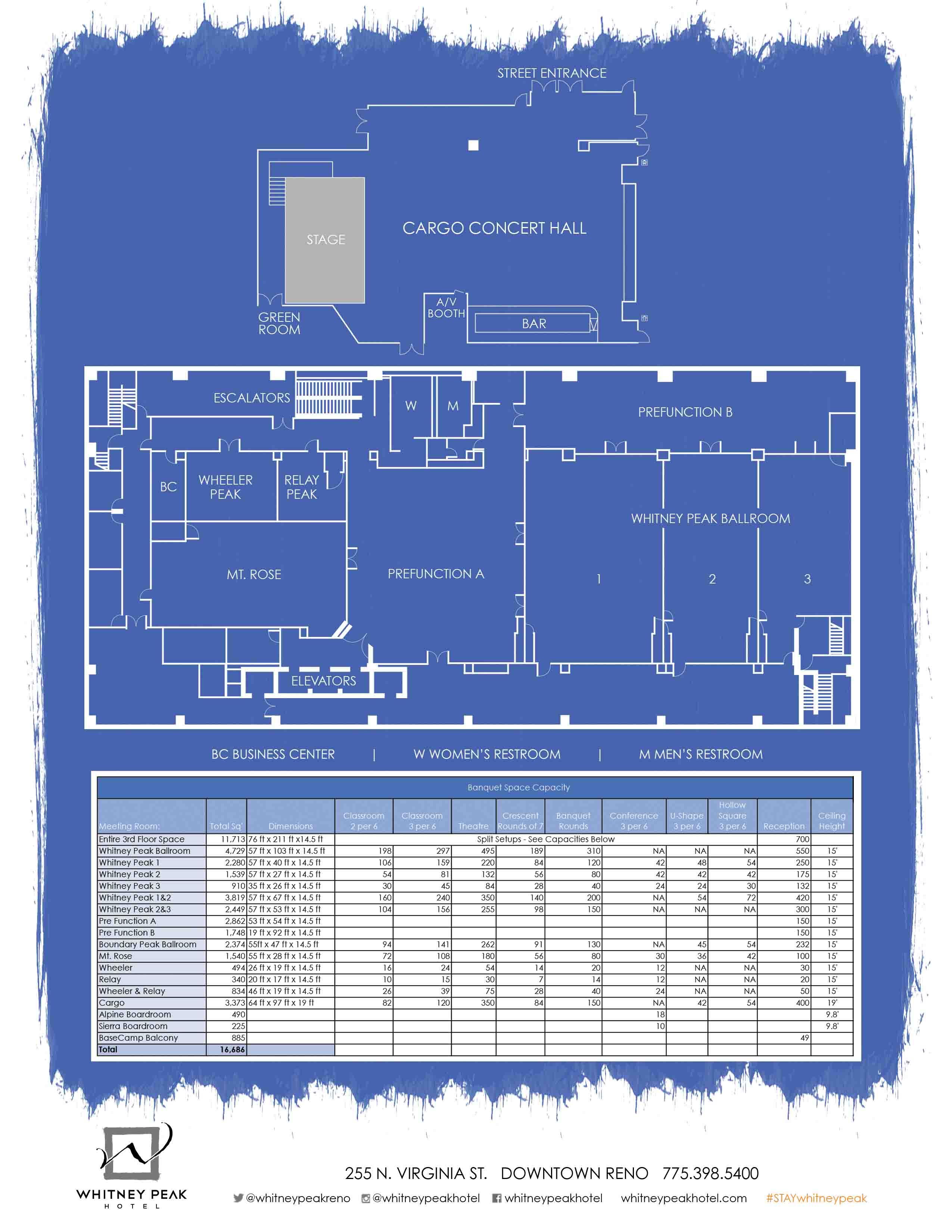 capacity-chart-whitney-peak-hotel