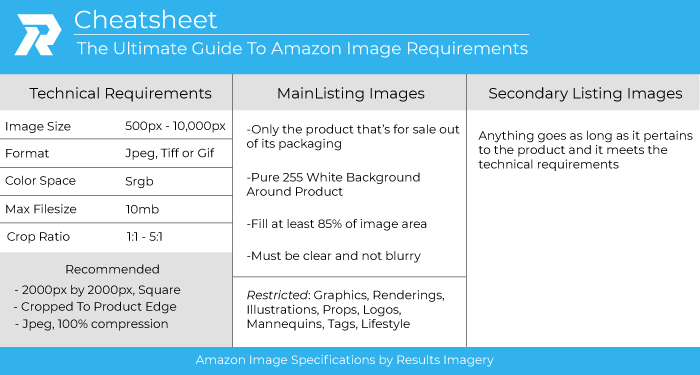 amazon-image-requirements-cheatsheet