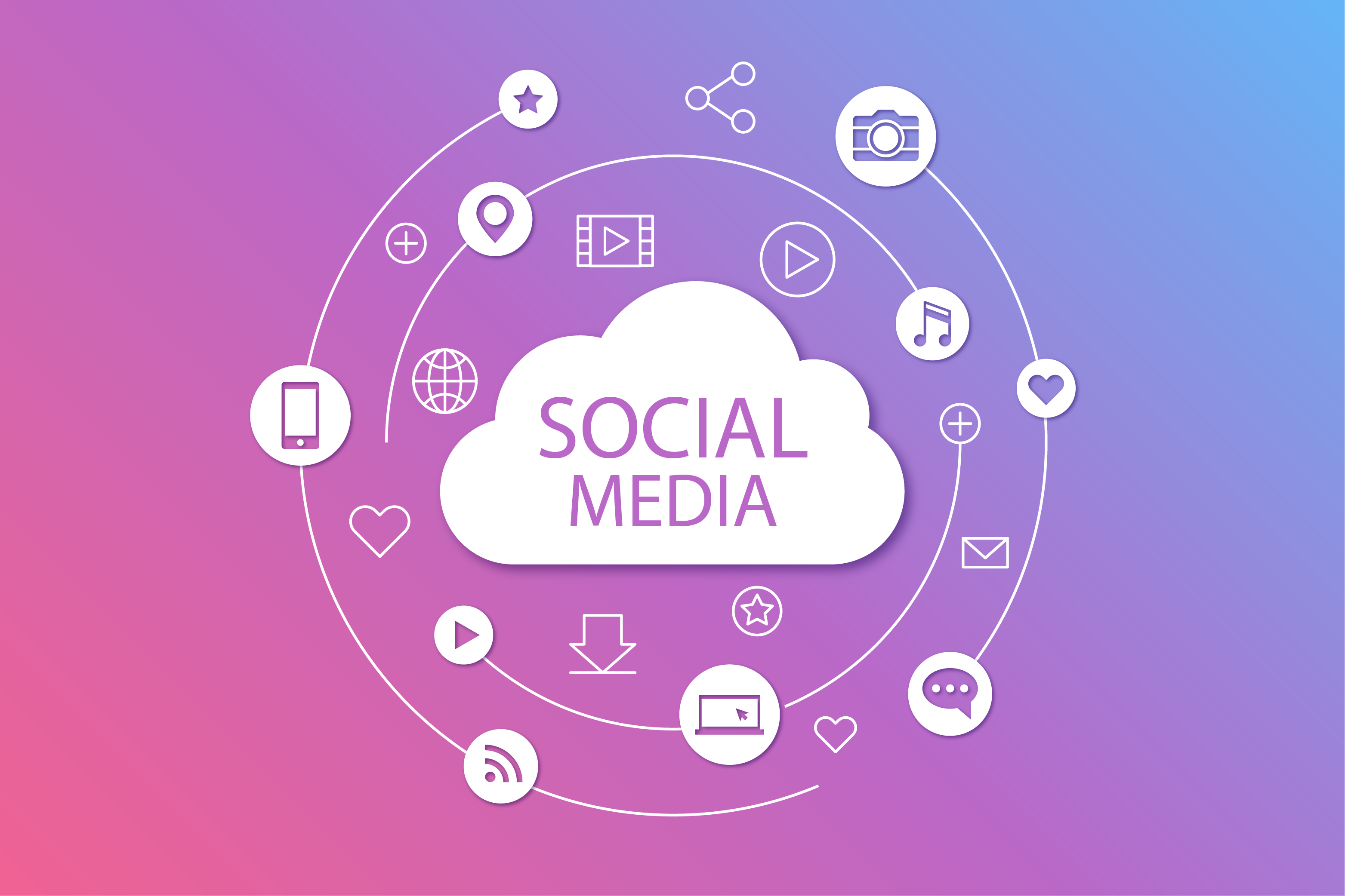 Quick Guide: Why Social Media is  Important in Business