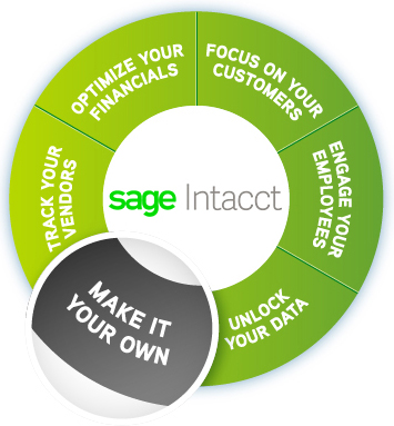 Sage Intacct: Make It Your Own