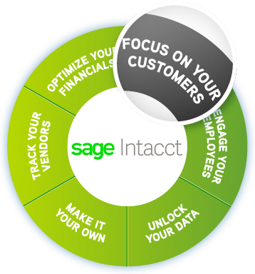 Sage Intacct: Focus on Your Customers
