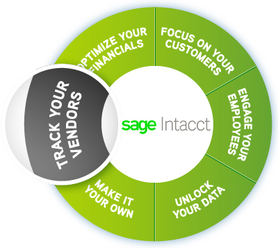 Sage Intacct: Track Your Vendors