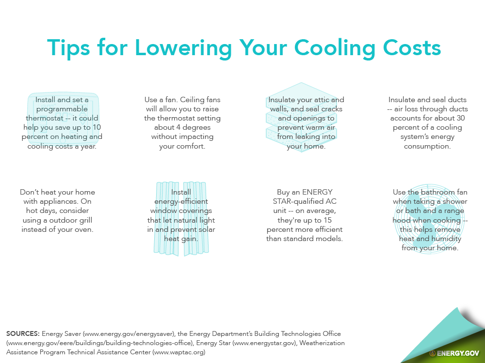 Tips for lowering your cooling costs