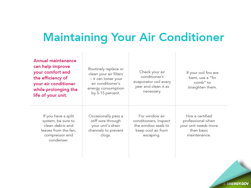 maintaining your air conditioner