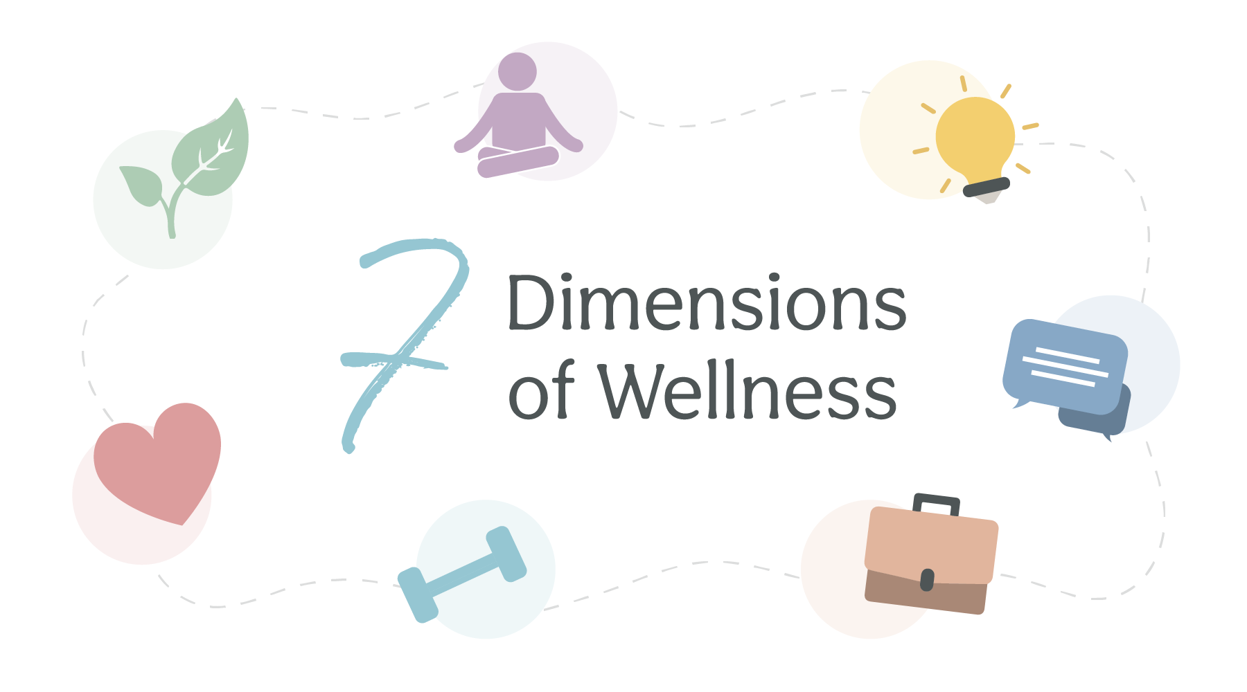 The Seven Dimensions of Wellness and How to Apply Them to Your Senior Living Programming