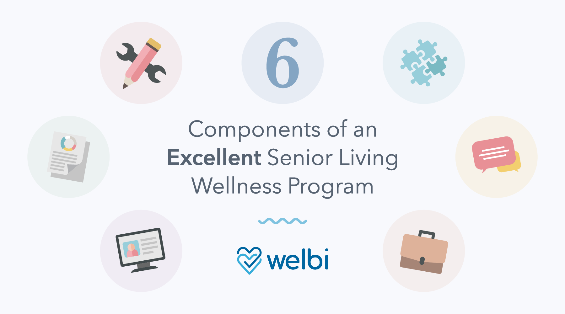The Six Components of an Excellent Senior Living Wellness Program