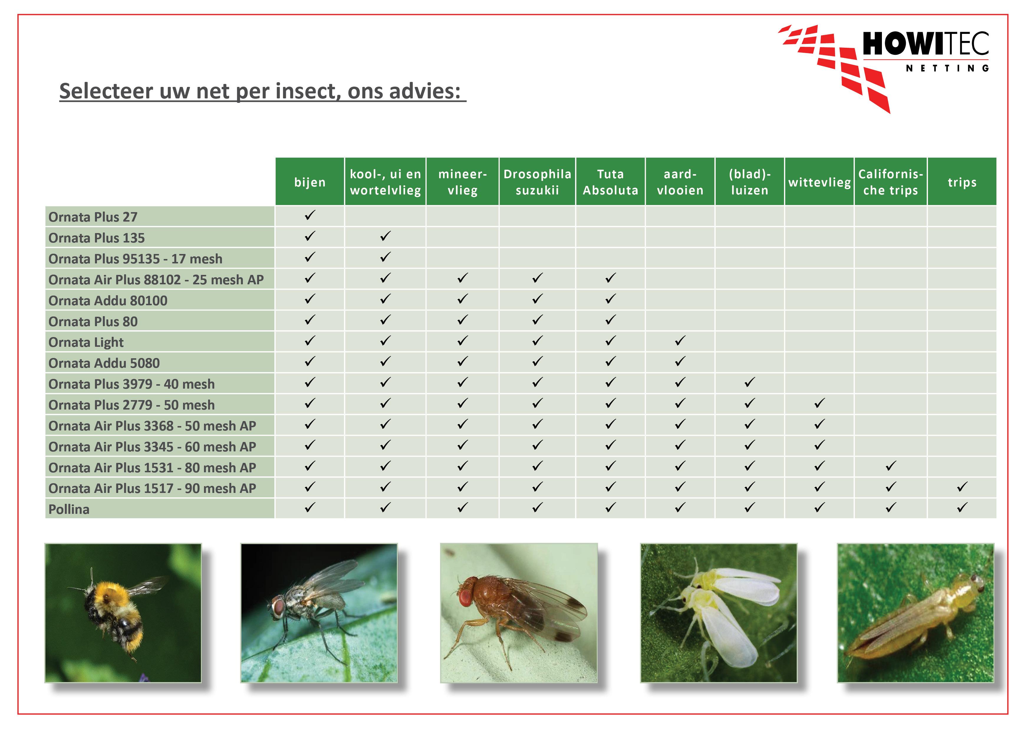 Advies insectengaas