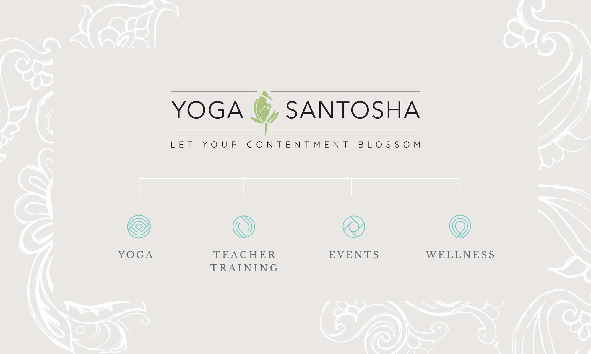 Yoga Santosha brand evolution