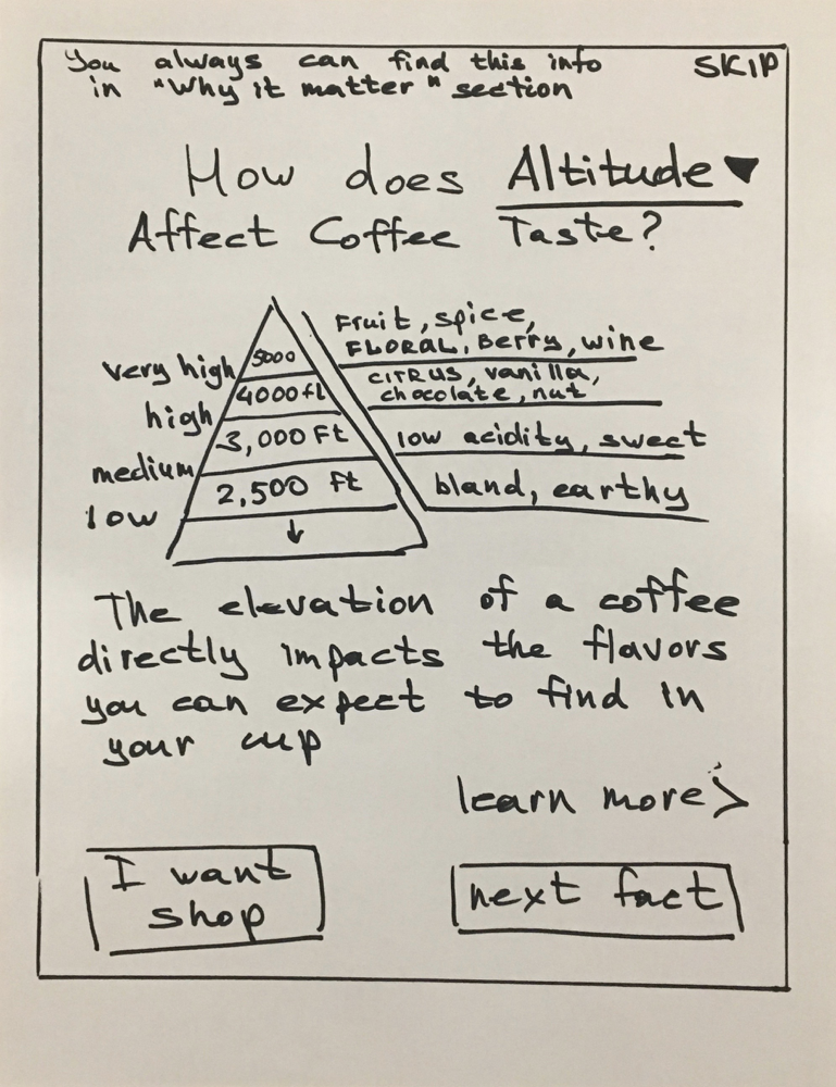 Education pages - Altitude