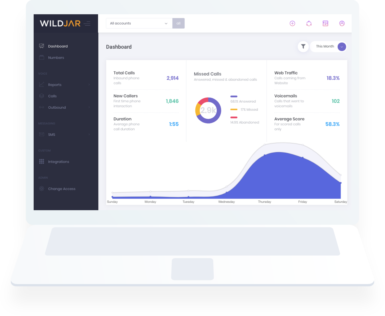 WildJar dashboard