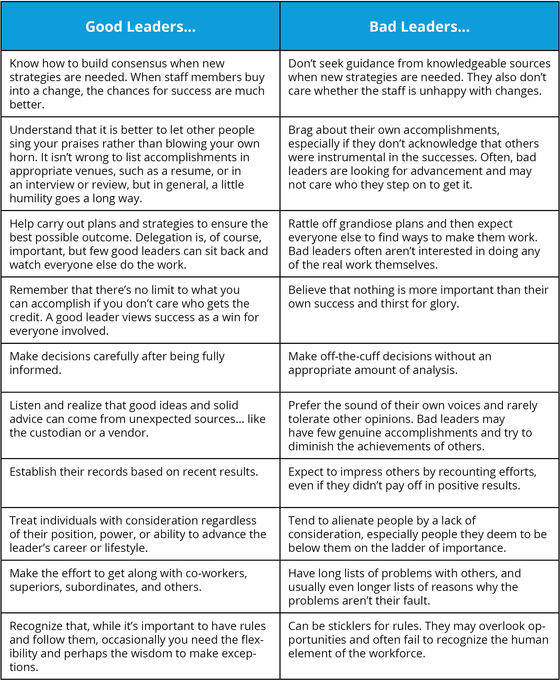 Good vs. Bad Leaders table