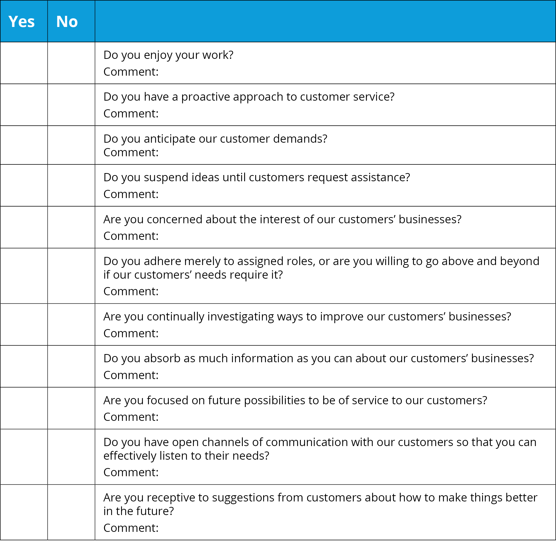 Customer Service Questionnaire