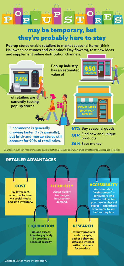 Pop-Up Stores Infographic